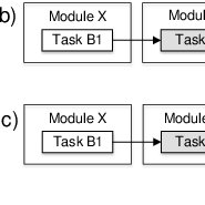 (PDF) The Database Normalization Theory and the Theory of