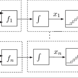 (PDF) A third order discrete event method for continuous