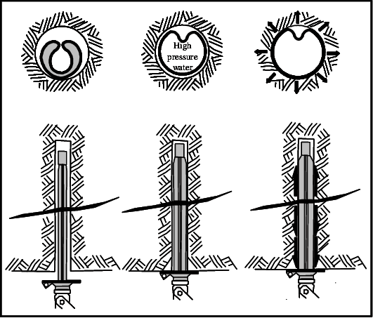 Longitudinal and cross sectional view of Swellex bolt