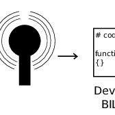 (PDF) Using Acceleration Data from Smartphones to Interact