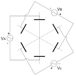 (PDF) A Polyphase Electric Field Motor