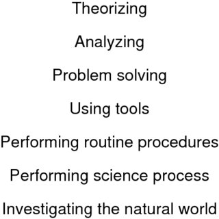 Strengths and Weaknesses of Different Searching Strategies