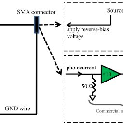 The equivalent circuit model of the QD waveguide