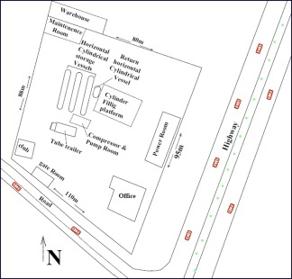 LPG Cylinder filling installation layout and nearby