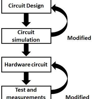 (PDF) Development of Cockcroft Walton Voltage Multiplier