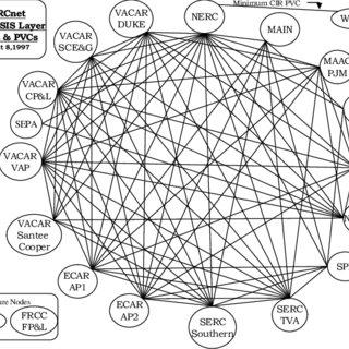 Block diagram representation of computer network [3