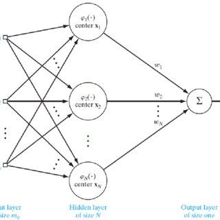 (PDF) ECG signals classification: a review