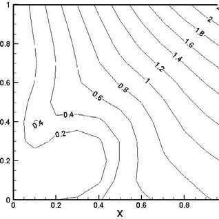 (PDF) Boundary condition effect on the finite difference