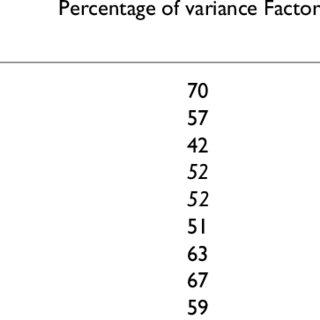 (PDF) The Children's Eating Behaviour Questionnaire
