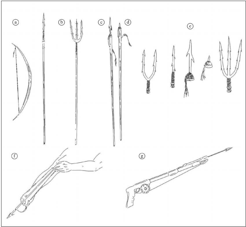 (a) Bow and arrow; (b) Trident; (c) Harpoon; (d) Tapuá; (e