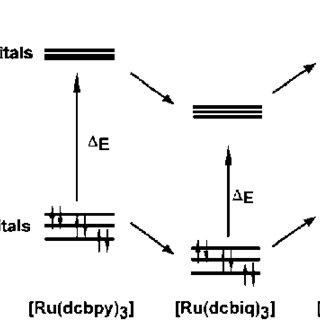 (PDF) Panchromatic engineering for dye-sensitized solar cells