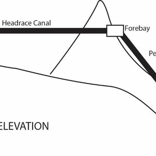 4: Schematic diagram of Kalu Ganga basin depicting sites