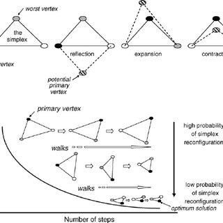 (PDF) Optimization under uncertainty of a composite