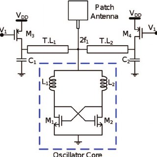 (Color online) The 410 GHz oscillator. Circuit diagram for