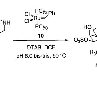 Synthesis of nonnatural glycoprotein mimics by the aqueous