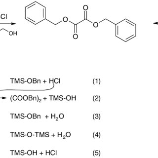 (PDF) LC-MS analysis of low molecular weight organic acids