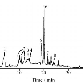 FTIR spectrum of the methanol extracts ( B ) in KBr pellet