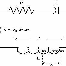 Series RLC circuit for the position and displacement