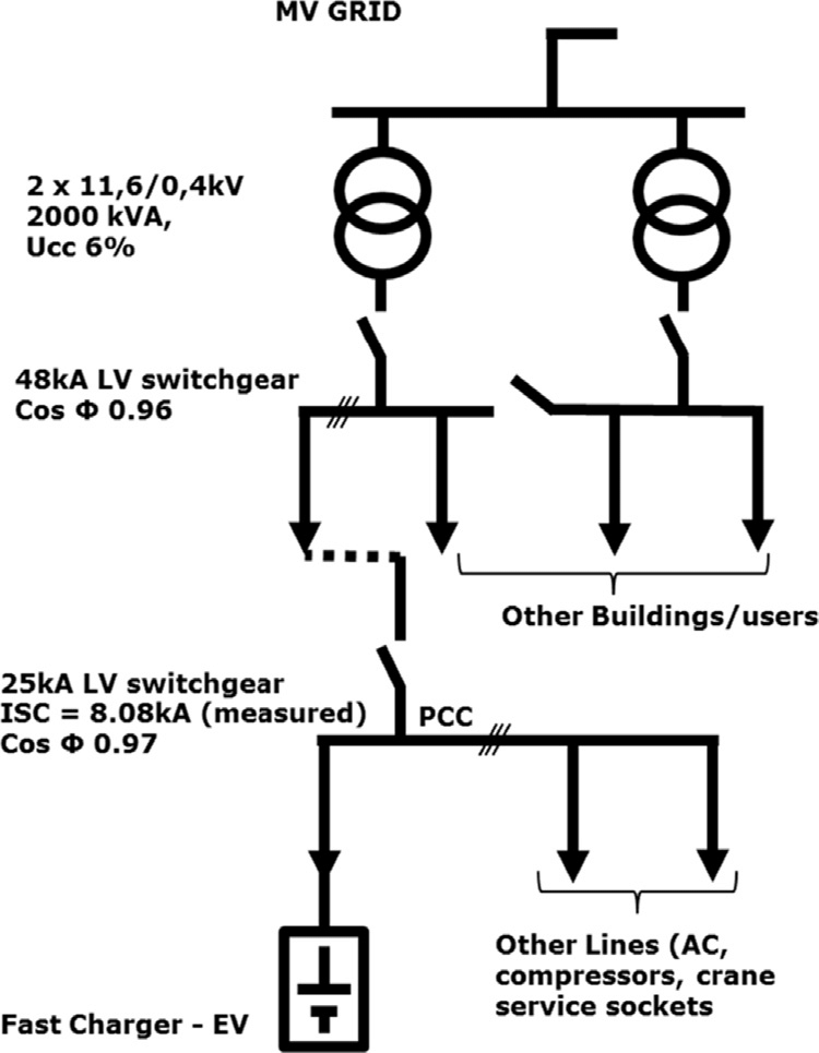 Simplified single line diagram of upstream electricity