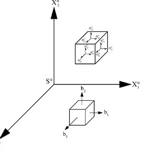 (PDF) The Universal Equation of Elasticity, the Universal