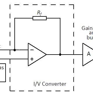 Fig.2. Schematic diagram of the low current I/V Converter