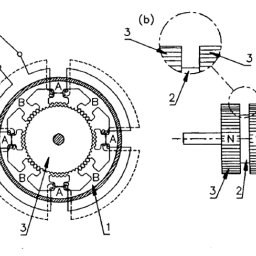 (PDF) A Novel Method to Measure the Steady State Torque of