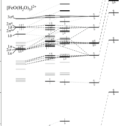 figure s4 orbital interaction diagram for the interaction of feo h 2 o [ 850 x 1329 Pixel ]