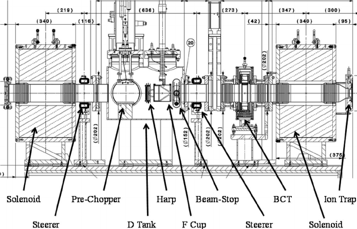 Layout of the LEBT as installed at the 3 MeV test stand. D