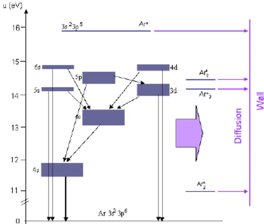Bohr Diagram For Calcium Chloride Detailed Schematics Diagram