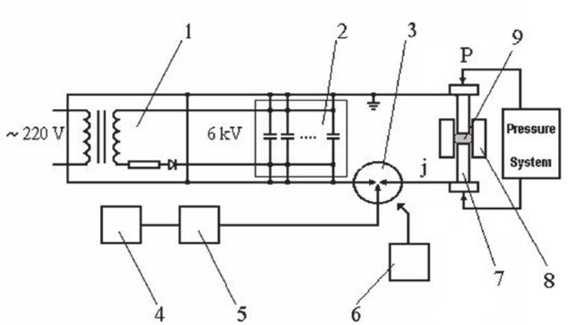 Schematic of EDC apparatus High voltage electric discharge