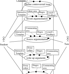 uml use case diagram of the system [ 850 x 1089 Pixel ]