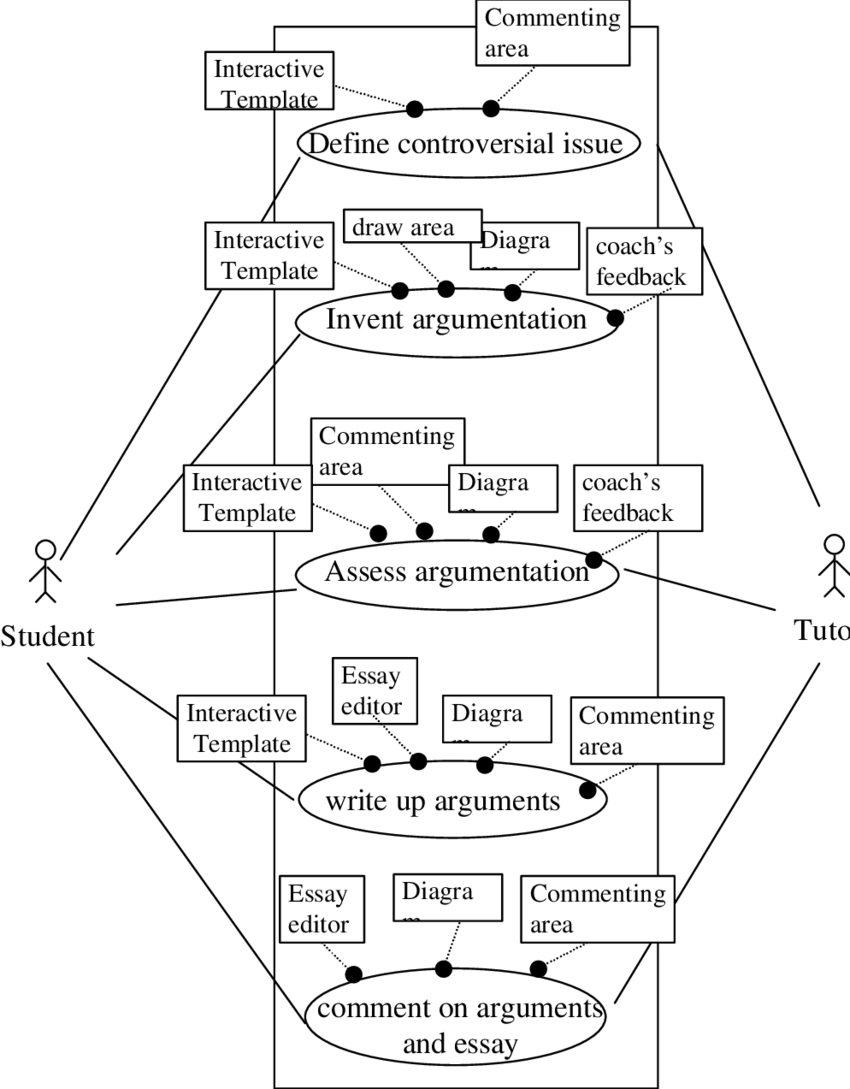 hight resolution of uml use case diagram of the system