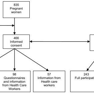 "(PDF) ""Expectant Parents"": Study protocol of a"