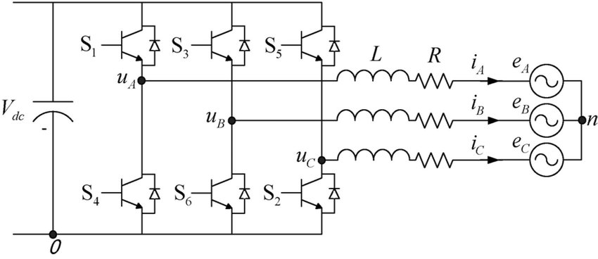 The voltage source three-phase three-wire grid connected