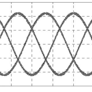 (PDF) Simulation of three-phase grid connected parallel