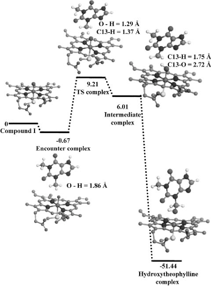 Energy profile for the proposed reaction of N3