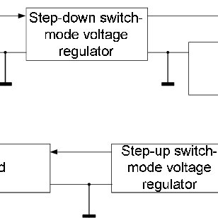 Diagram of the grid-connected PV-system of CDER. Table 1