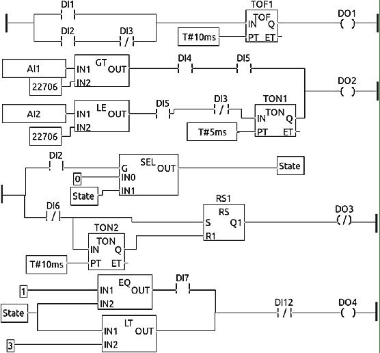 allen bradley plc wiring diagrams 2006 chevy 2500 stereo diagram logic data schema online and their working