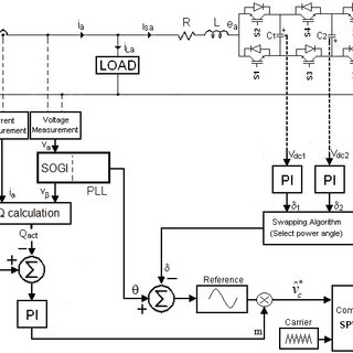 Block diagram of reactive power control 2. Single Phase