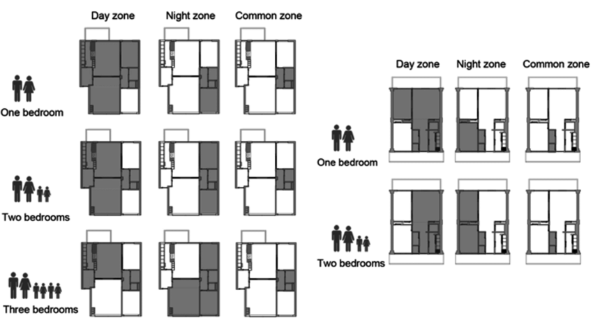 Day and night time spaces according to different spatial