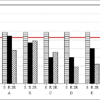 Effect of permeability-reducing admixtures on air content