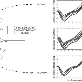 (PDF) Movement variability and skills monitoring in sports