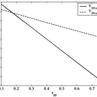 Third-order elliptic low-pass filter. (a) RLC ladder