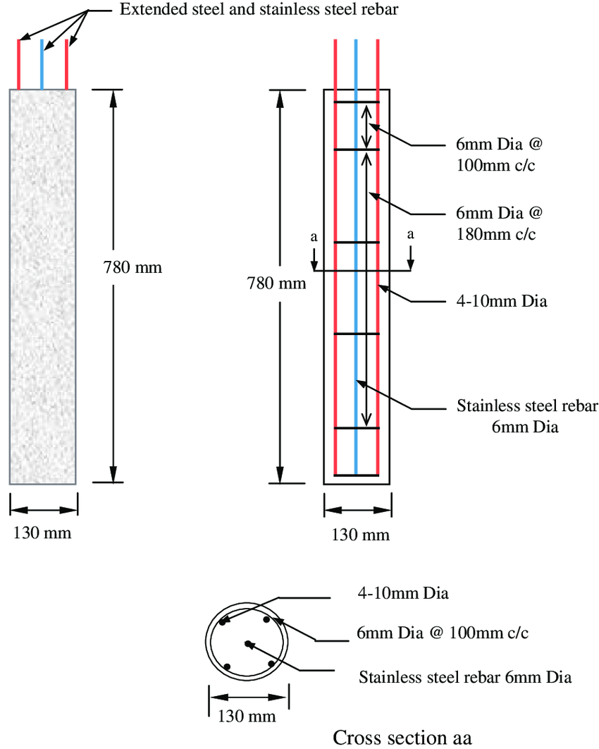 Dimension and internal steel reinforcement details of RC