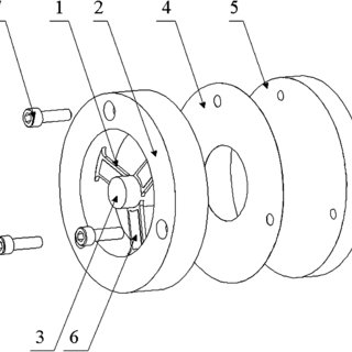 (PDF) Design of a load cell with large overload capacity