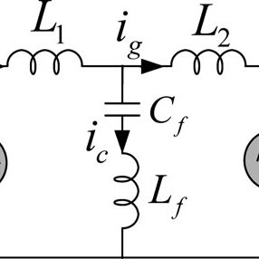 (PDF) An LLCL power filter for single-phase grid-tied inverter