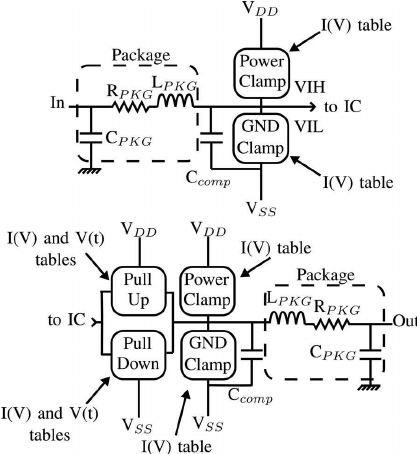 Typical schematic of model IBIS without the output buffer