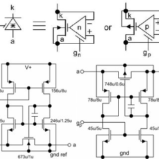 Electrical schematic of the LDO with the proposed voltage