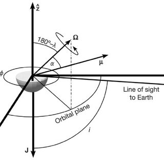 (PDF) The geometry of the double-pulsar system J0737-3039