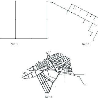 Comparison scheme of optimization algorithm performance